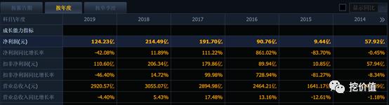 不同类型股票的买入时机